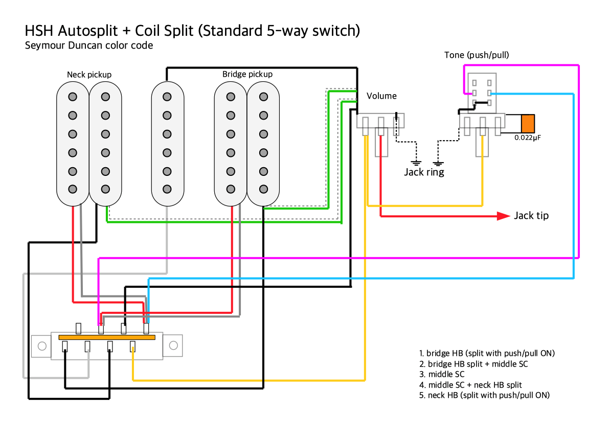 Dimarzio Single Coil Wiring Diagram