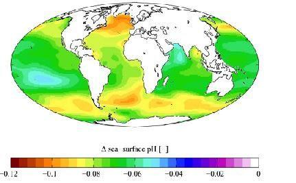 Acidic Oceans
