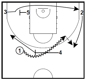 basketball-plays-euroleague1