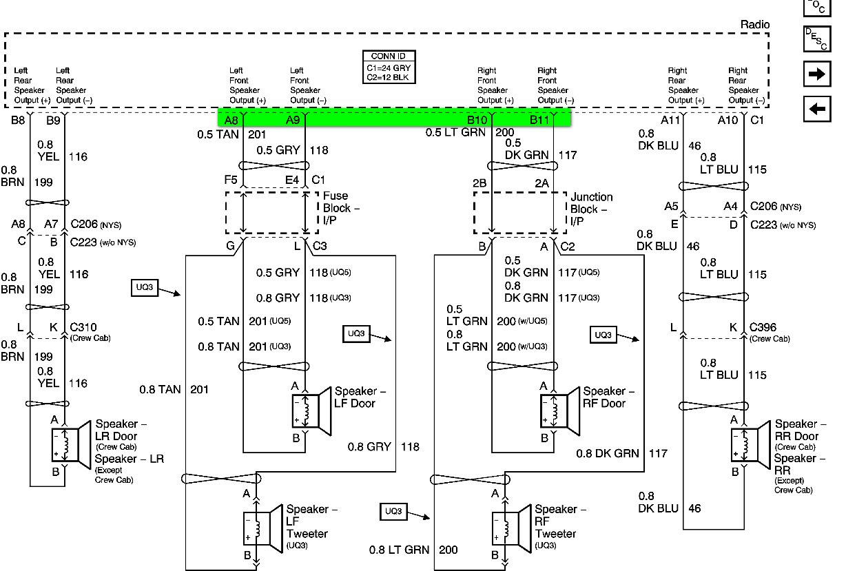 diagram] 1999 gmc yukon denali wiring diagram full version hd quality wiring  diagram - rkwiring.osservatoriodelbiellese.it  osservatorio