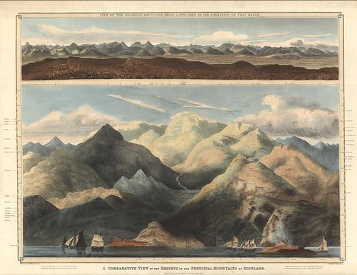 A comparative view of the heights of the principal mountains of Scotland (Thomson) 1832