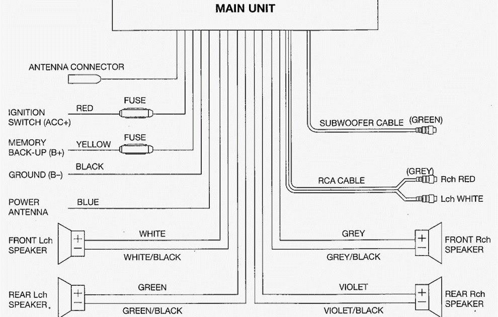 diagram sony xplod 50wx4 wiring diagram full version hd