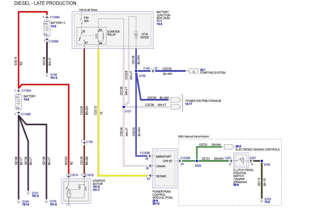 Diagram 2009 Ford F550 Wiring Diagram Full Version Hd Quality Wiring Diagram Diagramalderh Rankingmax It