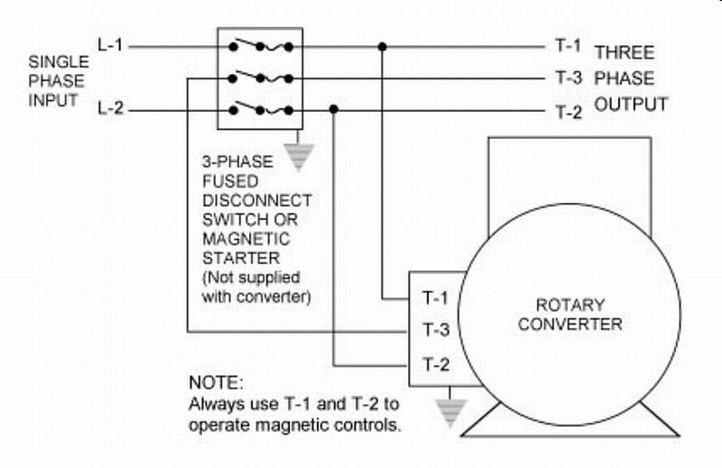 Single Phase 220v Motor Wiring Diagram