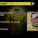 Ces Belges qui ont porté le maillot jaune: Philippe Gilbert