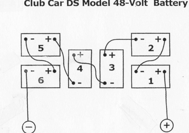36 volt club car v glide wiring diagram 34 48 volt golf cart wiring diagram wiring diagram list  34 48 volt golf cart wiring diagram