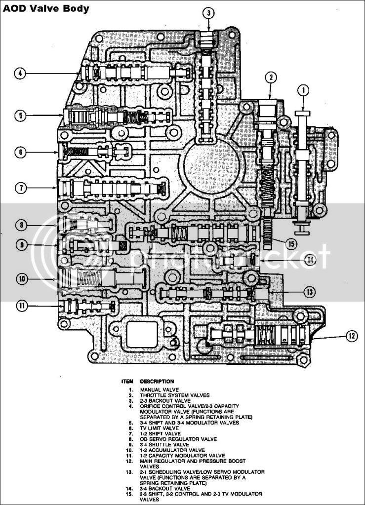 Diagram 47re Valve Body Diagram Full Version Hd Quality Body Diagram Sato Yti Fr