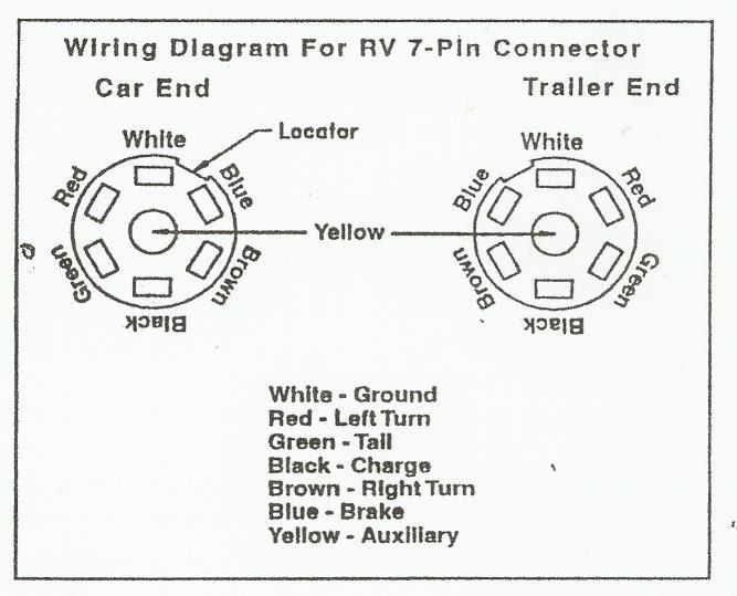 Diagram Wiring 7 Pin Trailer Diagram Question Full Version Hd Quality Diagram Question Diagramsorgo Ecoldo It