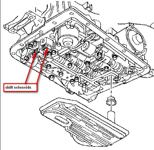 2002 Chevy Trailblazer Transmission Diagram Diagram Base Website Transmission Diagram M1hrdiagram Agendadiana It