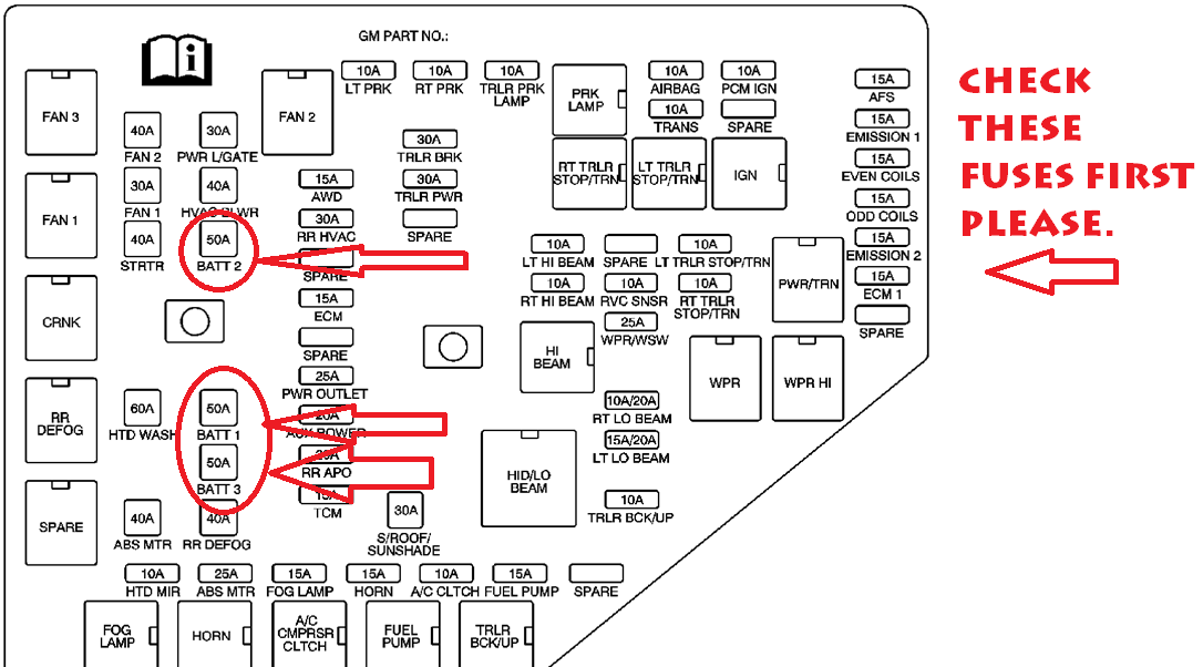 2014 Gmc Acadia Fuse Box 3 4l Engine Diagram Delco Electronics Yenpancane Jeanjaures37 Fr