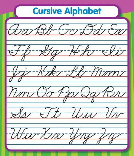 Cursive Alphabet Printable - Scalien
