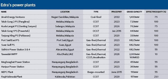 Image result for edra power plants map