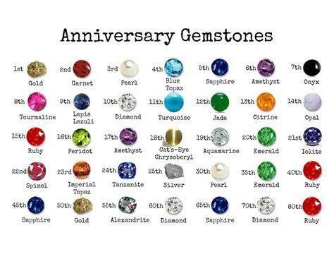 Anniversary Gem Stones   Karenna Maraj Jewelry   Belmont