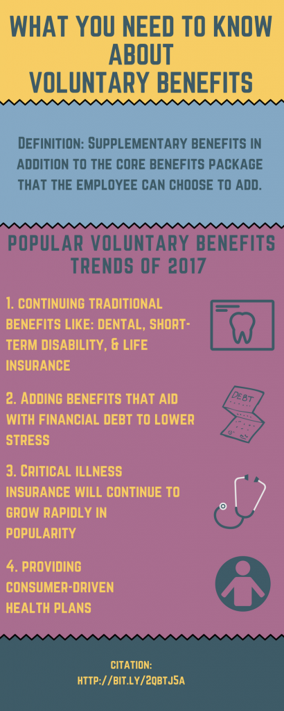 What You Need To Know About Voluntary Benefits | Virginia ...