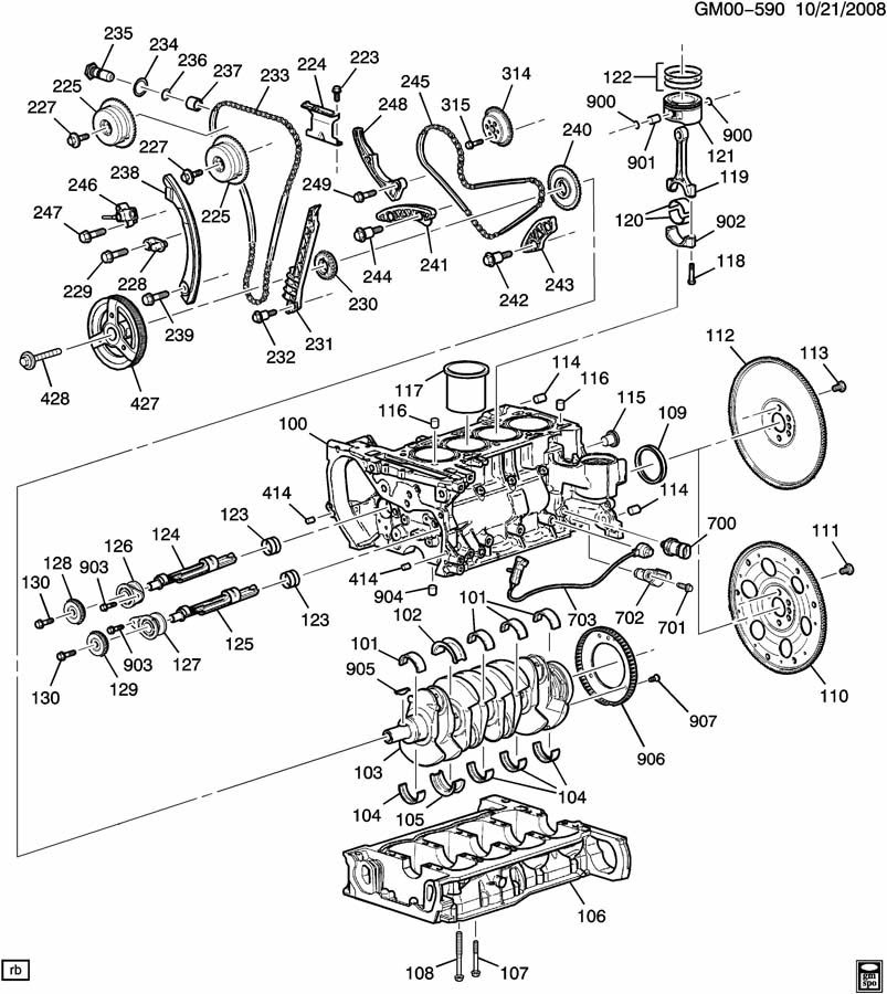 DIAGRAM] 95 S10 22 Engine Diagram FULL Version HD Quality Engine Diagram -  SUSPENSIONPACKING.LIONSICILIA.ITlionsicilia.it