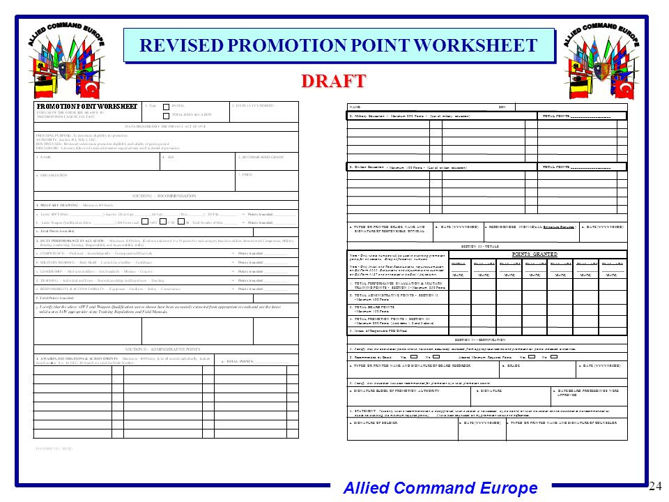 Promotion Point Worksheet Hrc  Switchconf
