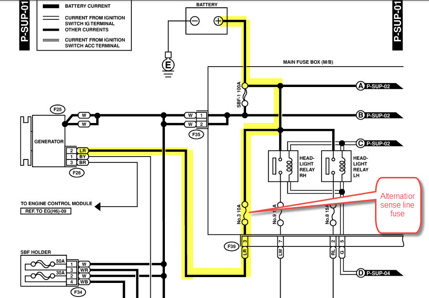 Wiring Diagram 2002 Outback