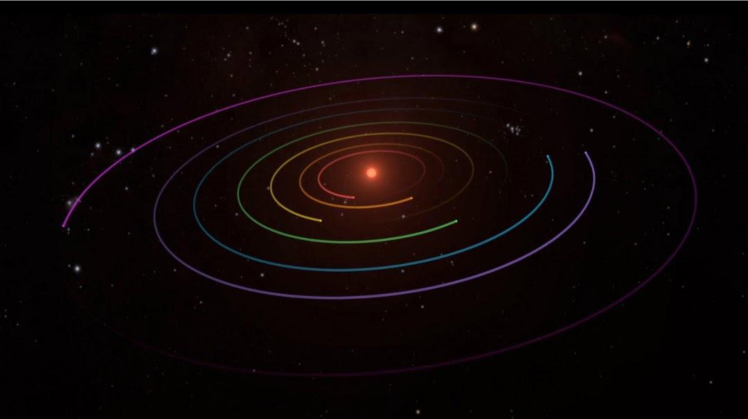 Картинки орбиты планет, открытка