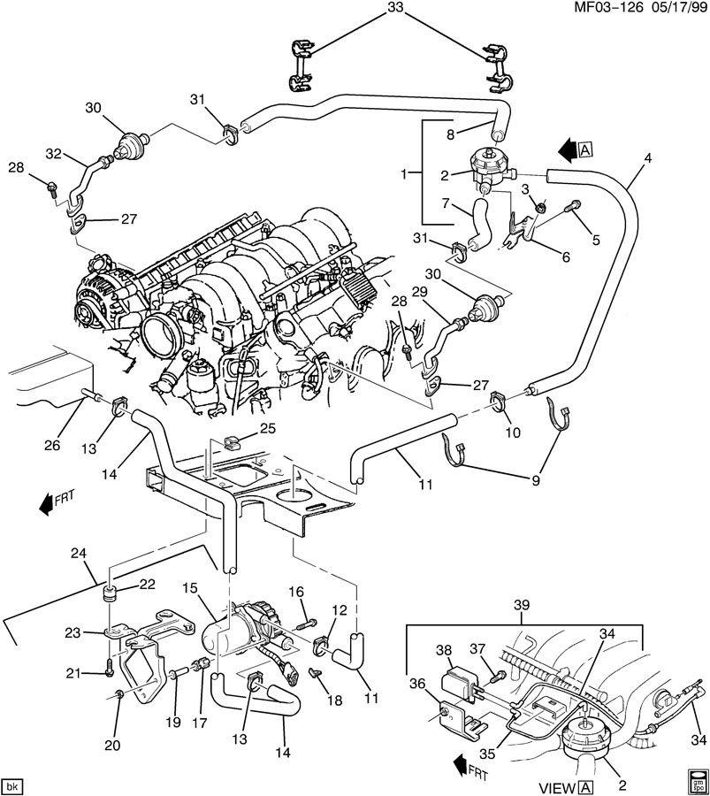 2000 Camaro Engine Diagram Lifan 90cc Wiring Diagram Wiringdol Jeanjaures37 Fr