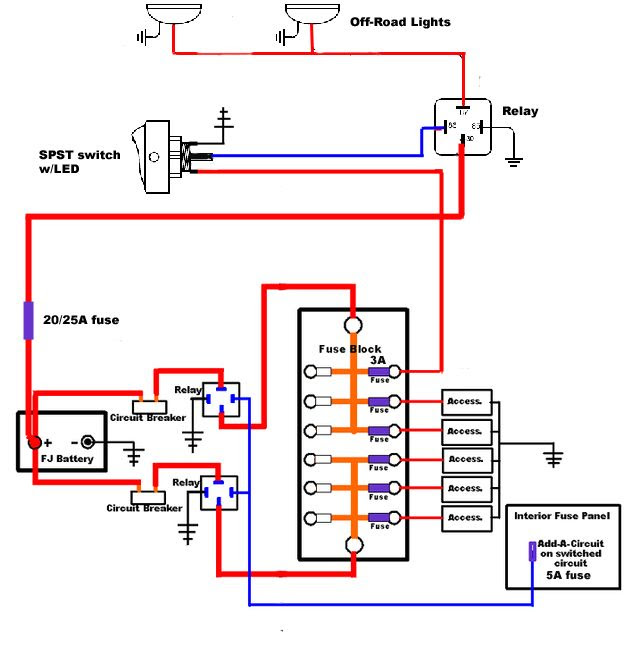 Old Fuse Box Wiring Diagram from lh5.googleusercontent.com