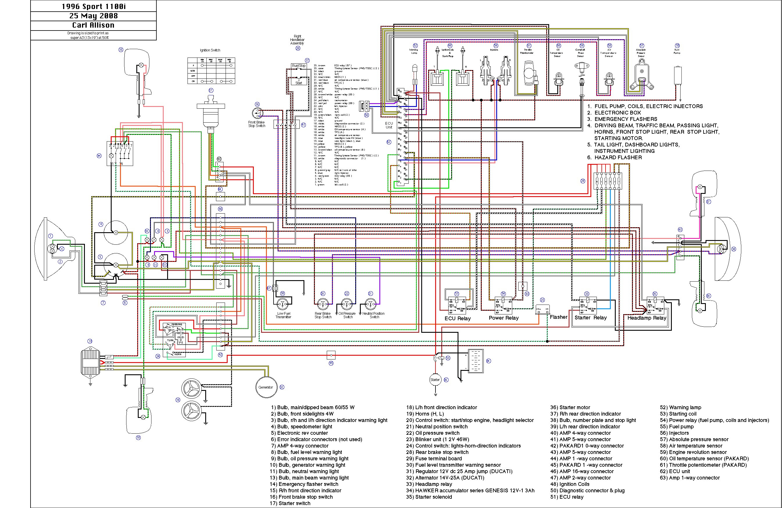 [DIAGRAM_5LK]  Wiring Diagram Vauxhall Vectra B - Gmc Jimmy Wiring Diagram -  1990-300zx.lalu.decorresine.it | Opel Astra 1 6 Wiring Diagram |  | Wiring Diagram Resource