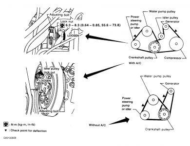 Alternator Wiring Diagram Nissan B14 Wiring Library