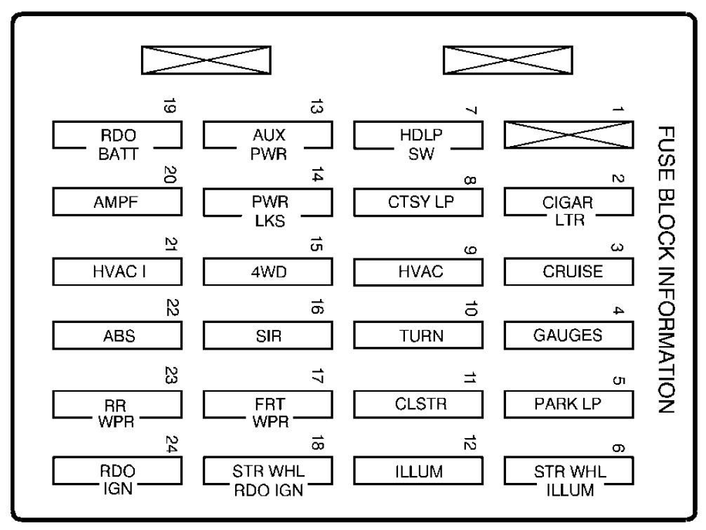 98 Chevy Fuse Diagram - Wiring Diagram Networks
