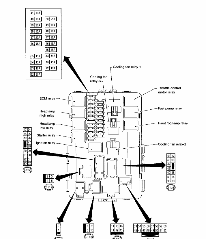 2006 Nissan Armada Fuse Box Diagram