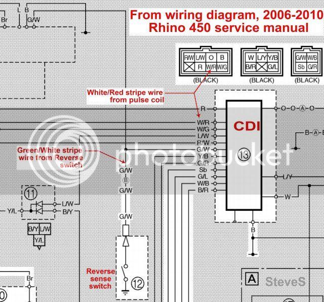 Diagram 02 Grizzly Cdi Box Wiring Diagram Full Version Hd Quality Wiring Diagram Ctecwiring Italiaairmax It