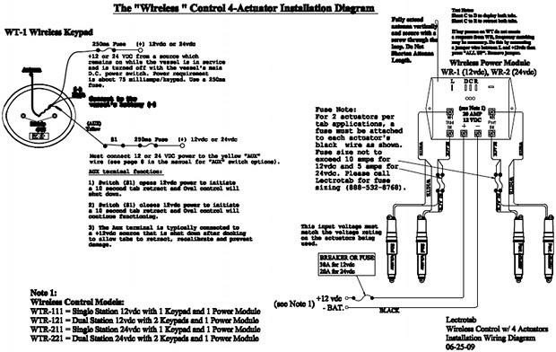 33 Bennett Trim Tab Switch Wiring Diagram