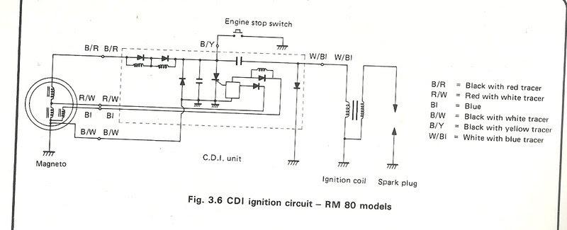 1992 Yz 125 Manual