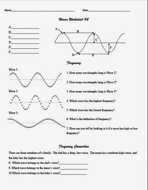 Electromagnetic Waves Worksheet Pdf - worksheet