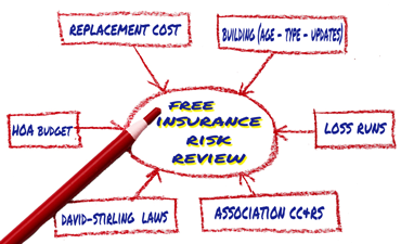 Condo Association Insurance Risk Review - Insiders Guide ...