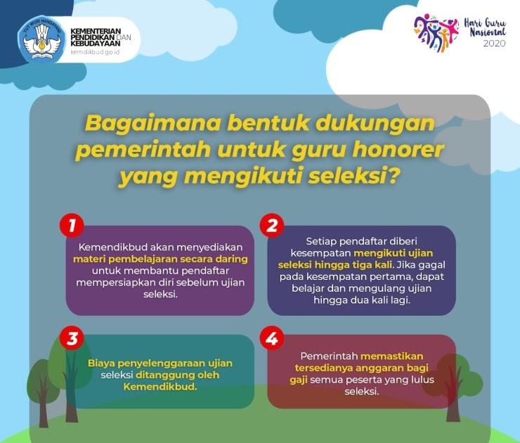 Pendaftaran Pppk Guru Honorer 2021 - Informasi CPNS/ASN ...