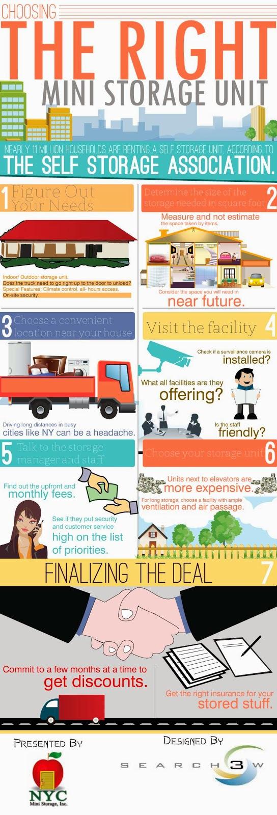 Infographic: Choosing The Right Mini Storage Unit
