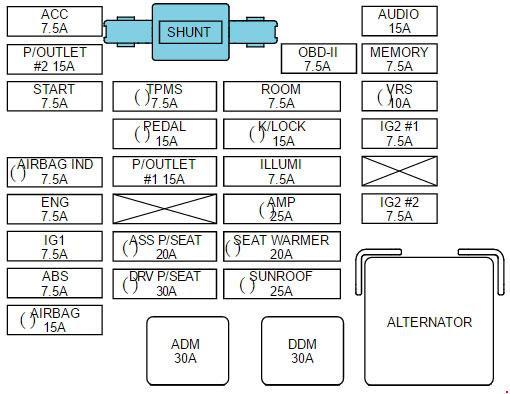 2002 Kia Sedona Fuse Box Wiring Diagram Sharp Make A Sharp Make A Cfcarsnoleggio It