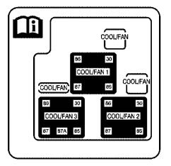 Gmc Yukon 2005 2006 Fuse Box Diagram Auto Genius