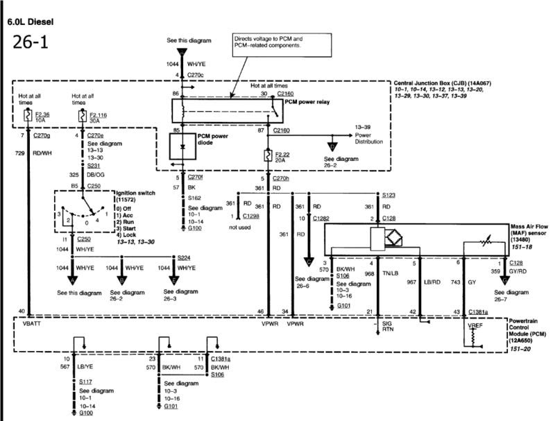 1990 Ford Ranger Fuel System Wiring Diagram Wiring Diagrams Auto Time Board Time Board Moskitofree It