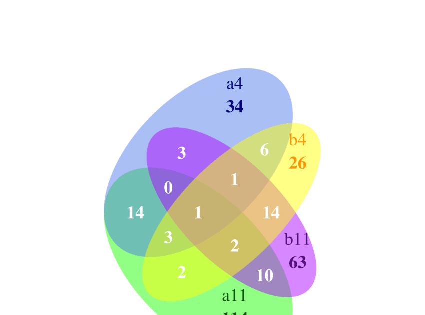 Venn Diagram Calculator 2 Circles - General Wiring Diagram