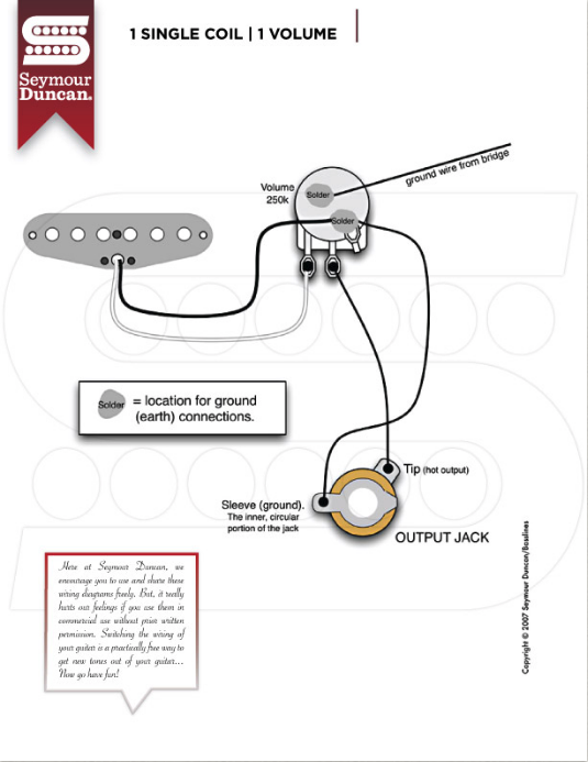 Seymour Duncan Pickup Wiring Diagrams | WIRED GUITARIST
