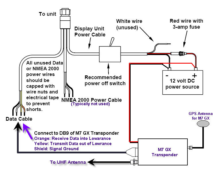 nmea 0183 wiring lowrance wiring diagram sch