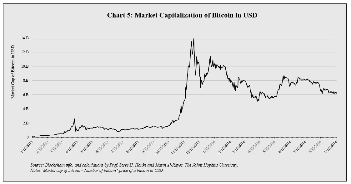 bitcoin gold official website