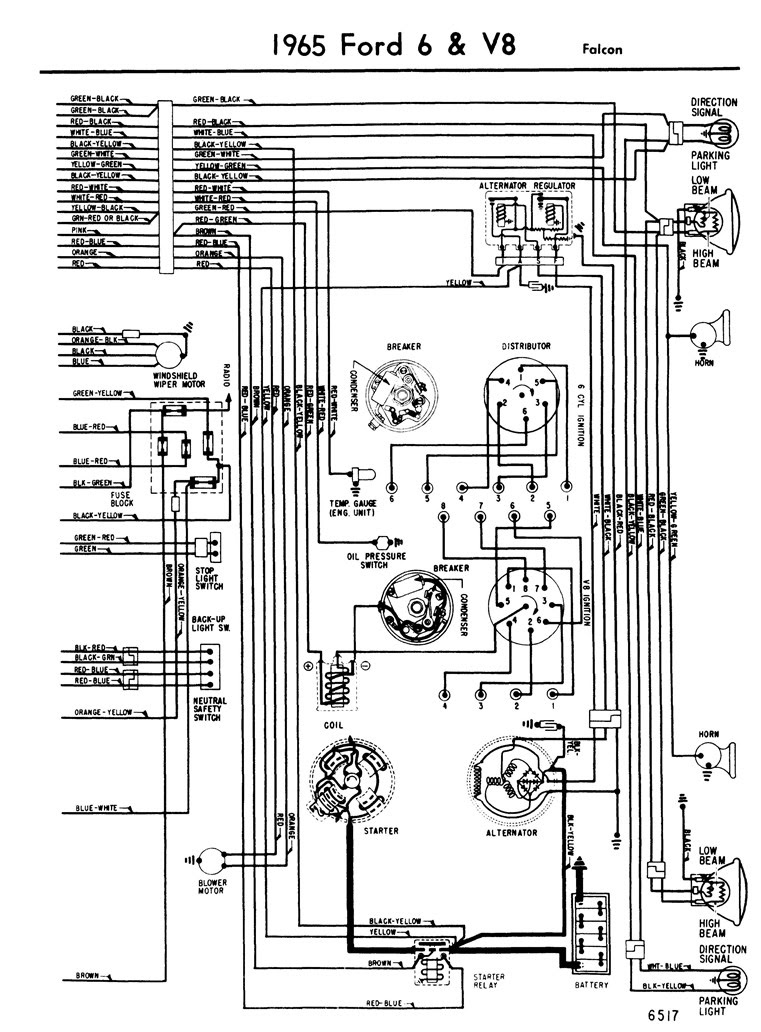 1968 Ford Ranchero Wiring Diagram Volvo 850 Fuse Box Begeboy Wiring Diagram Source