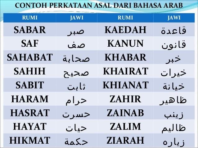 Contoh Soalan Rumi Ke Jawi Terengganu X