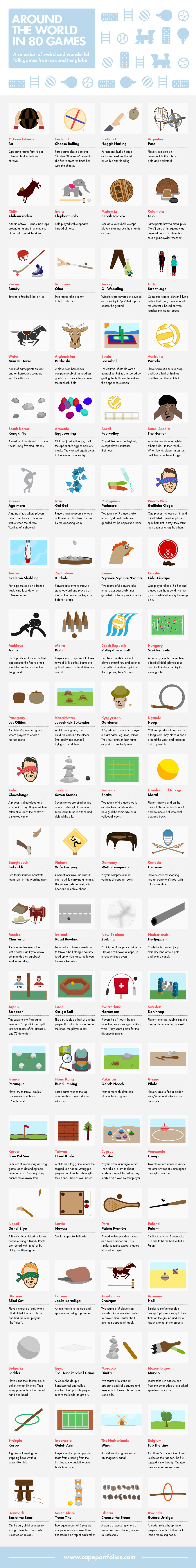 Infographic: Around The World In 80 Games