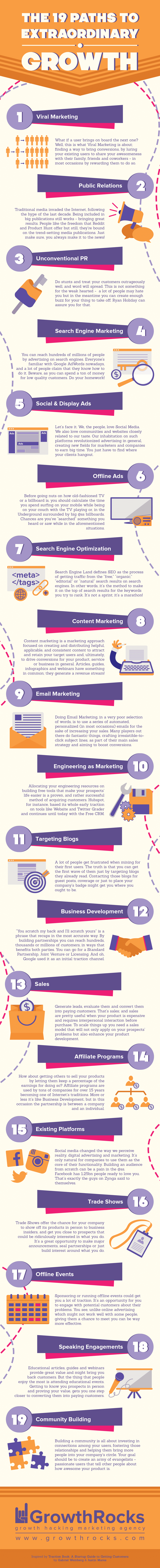 Internet Marketing Tips: The 19 Paths To Extraordinary Growth - #infographic