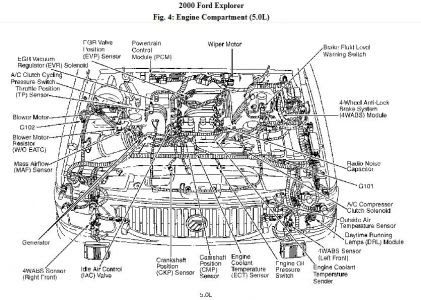 Ford Explorer Engine Diagram Security Systems Wiring Diagram Begeboy Wiring Diagram Source