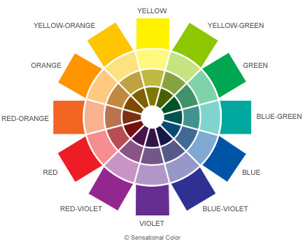 Get To Know The Color Wheel Sensational Color