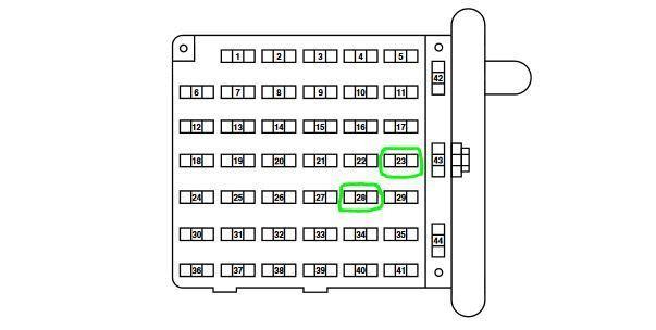 2003 E350 Fuse Diagram
