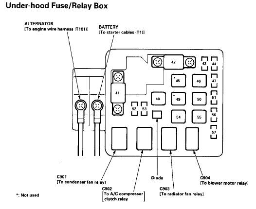 92 Honda Civic Fuse Box Diagram Honda Auto Wiring Diagrams Instructions